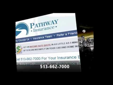 Insurance Web Design - Insurance Website Templates
