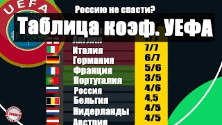 Таблица коэффициентов УЕФА Когда этот позор закончится