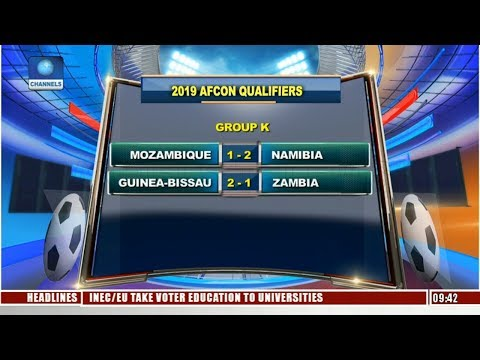 Analysts Discuss Nigeria's Victory Against Libya AFCON Success Pt.1 |Sports This Morning|