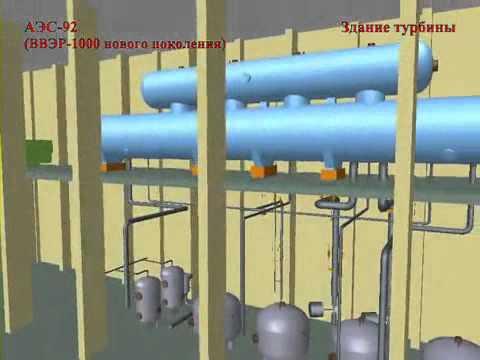 Ядерный реактор ВВЭР-1000 в 3D