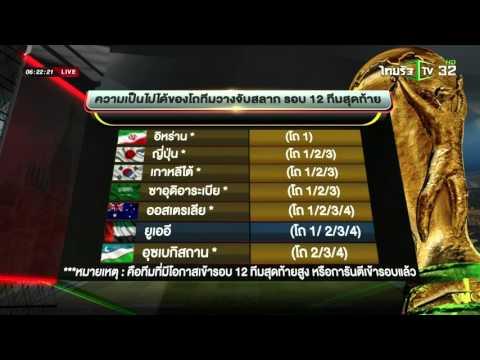 สรุปทีมเข้ารอบ+โถจับสลากบอลโลก 12 ทีม | 25-03-59 | เช้าข่าวชัดโซเชียล | ThairathTV