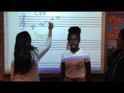 Music Notation Mash Up