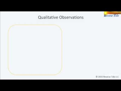 The Future of Work Part 1   Statistics and observation