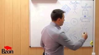 видео как начать бизнес с нуля
