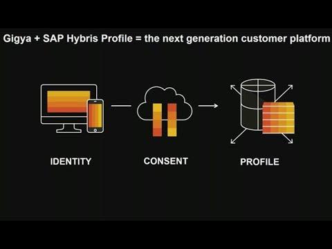 Gigya + SAP Hybris Profile = The Next Generation Customer Platform
