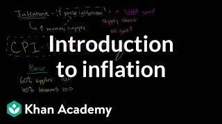 introduction to inflation inflation measuring the cost of living macroeconomics khan academy