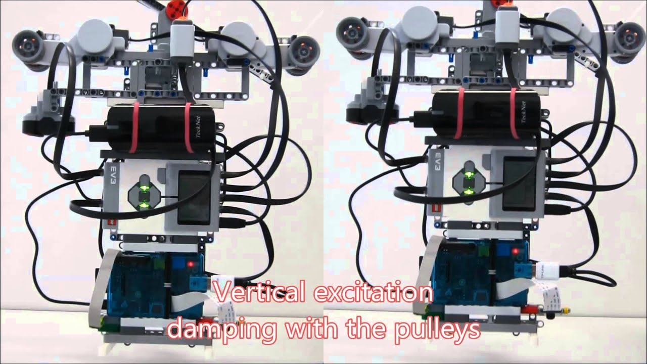 Active Damping of Cable Driven Parallel Robots - YouTube