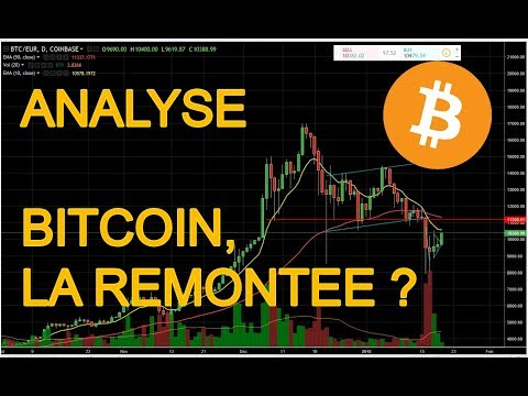 ANALYSE - BITCOIN REMONTE (remix) - 20JAN