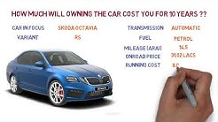 Skoda Octavia RS - Price, Service Cost, and Insurance (India Car Analysis)