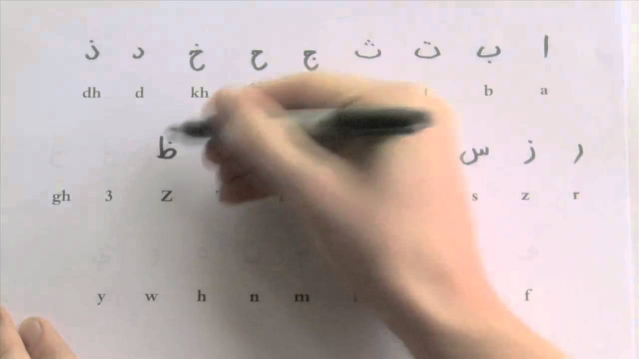 Student learning to write the Arabic alphabet incl worksheet – Arabic Alphabet Worksheet