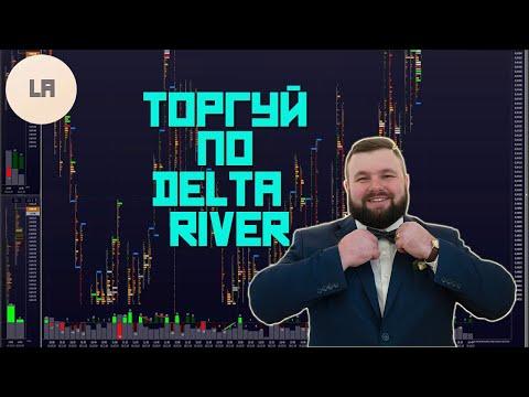 DELTA RIVER КЛАСТЕРНЫЙ АНАЛИЗ НА БИНАРНЫХ ОПЦИОНАХ!!!