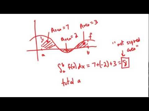 how to find area between the curve with definite integral