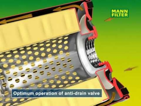 Fram Tough Guard Air Filter Vs Extra Guard >> Replace Oil Filter Housing Gasket BMW 3 Series E90 √ | FunnyDog.TV