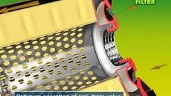 MANN-FILTER Oil Filters
