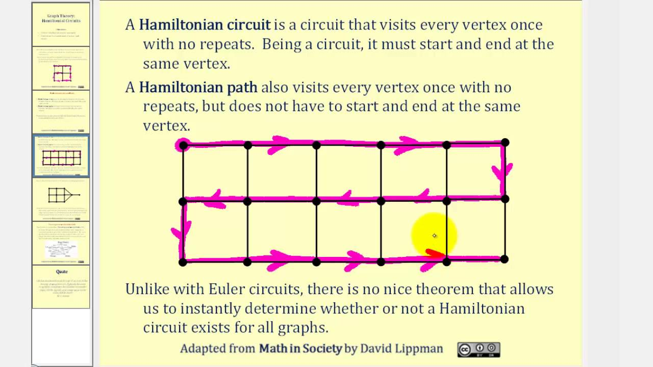 hamiltonian paths and out branchings that are Hamiltonian, longest and vertex-cheapest paths and cycles -61 complexity -62 hamilton paths and cycles in path-mergeable digraphs -63 hamilton paths and cycles in locally in-semicomplete digraphs -64 hamilton cycles and paths in degree-constrained digraphs -65 longest paths and cycles in degree-constrained oriented graphs -66.