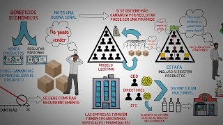 La verdad sobre el network marketing- ¿Es el MLM una estafa?