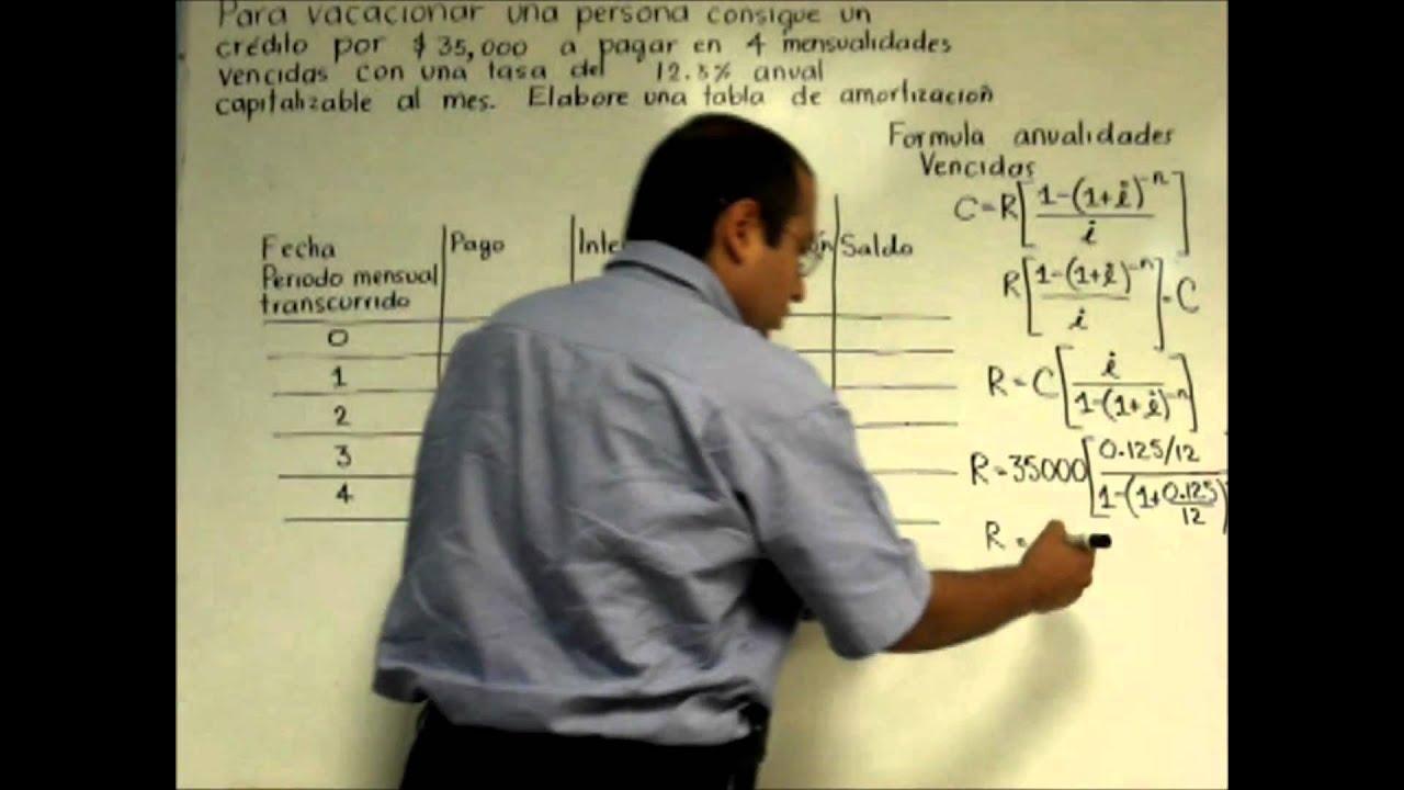 Como hacer una tabla de Amortización - YouTube