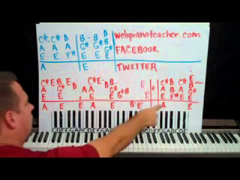Don't Go Piano Lesson part 1 Hothouse Flowers
