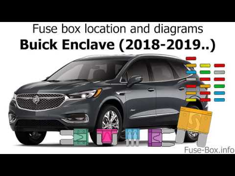 [DIAGRAM_1CA]  Fuse box location and diagrams: Buick Enclave (2018-2019..) - YouTube | 2008 Buick Enclave Fuse Box Location |  | YouTube