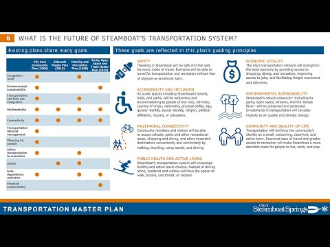 transportation master plan engage steamboat transportation master plan engage
