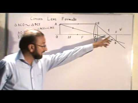 CONVEX     LENS     FORMULA    (PHYSICS)