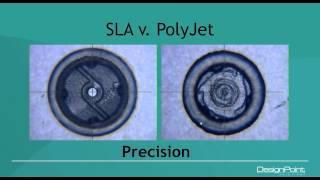SLA Technology 3D Printing Webinar