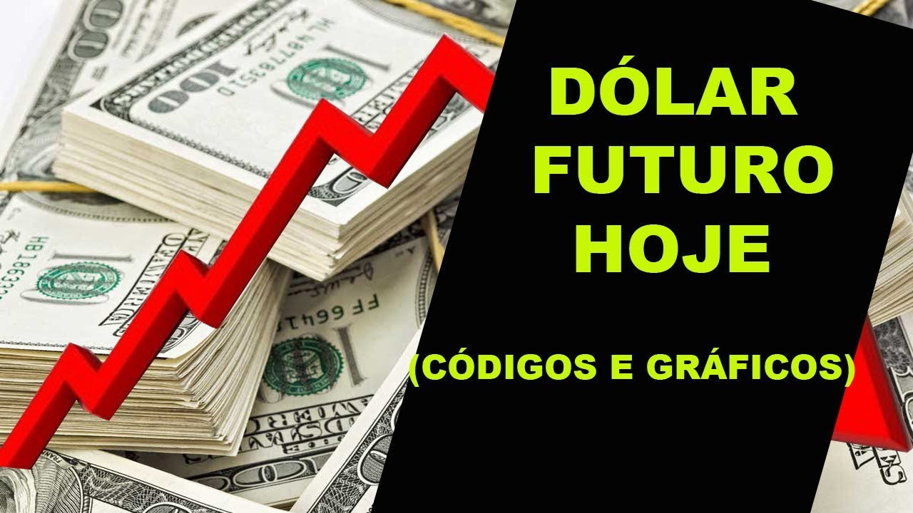 Grafico Dolar Tempo Real January 2020