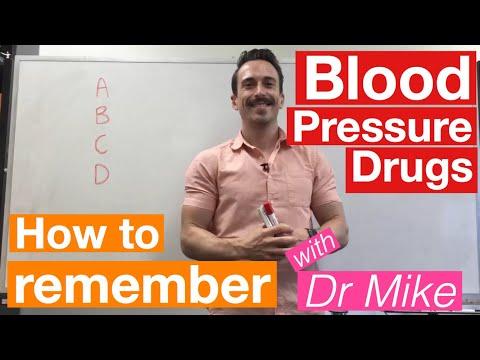 Blood Pressure Drugs | Pharmacology