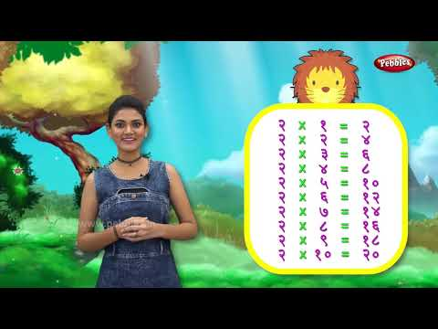 Multiplication Table of 2   Maths Multiplication Tables in Marathi   Times Tables   Marathi Padhe