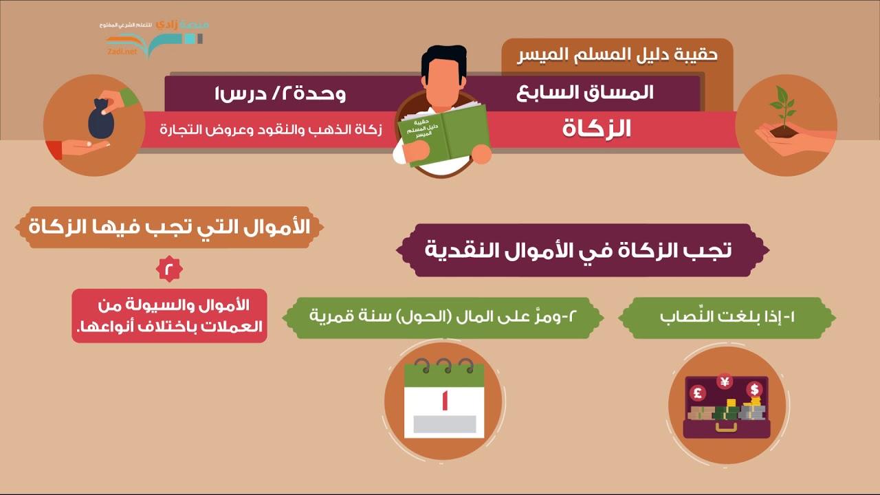 زكاة الذهب والنقود وعروض التجارة الشيخ فهد باهمام 1 2 زكاة المسلم منصة زادي Youtube