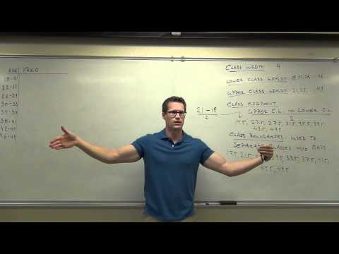 Statistics Lecture 2.2:  Creating Frequency Distribution and Histograms