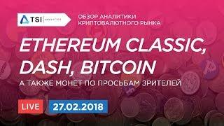 Прогноз Bitcoin, Ethereum Classic, Dash Coin | Прогноз цены на Биткоин, Эфир и другие криптовалюты