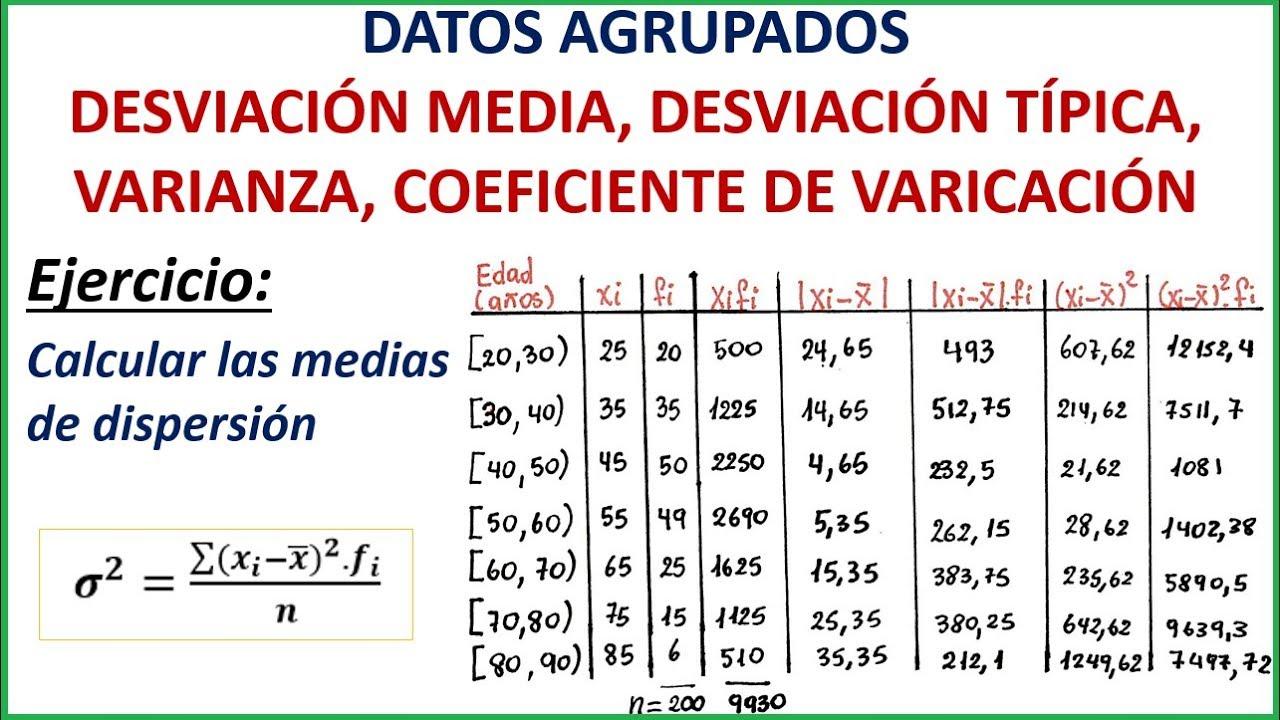 Varianza y desviación estándar para datos agrupados pdf