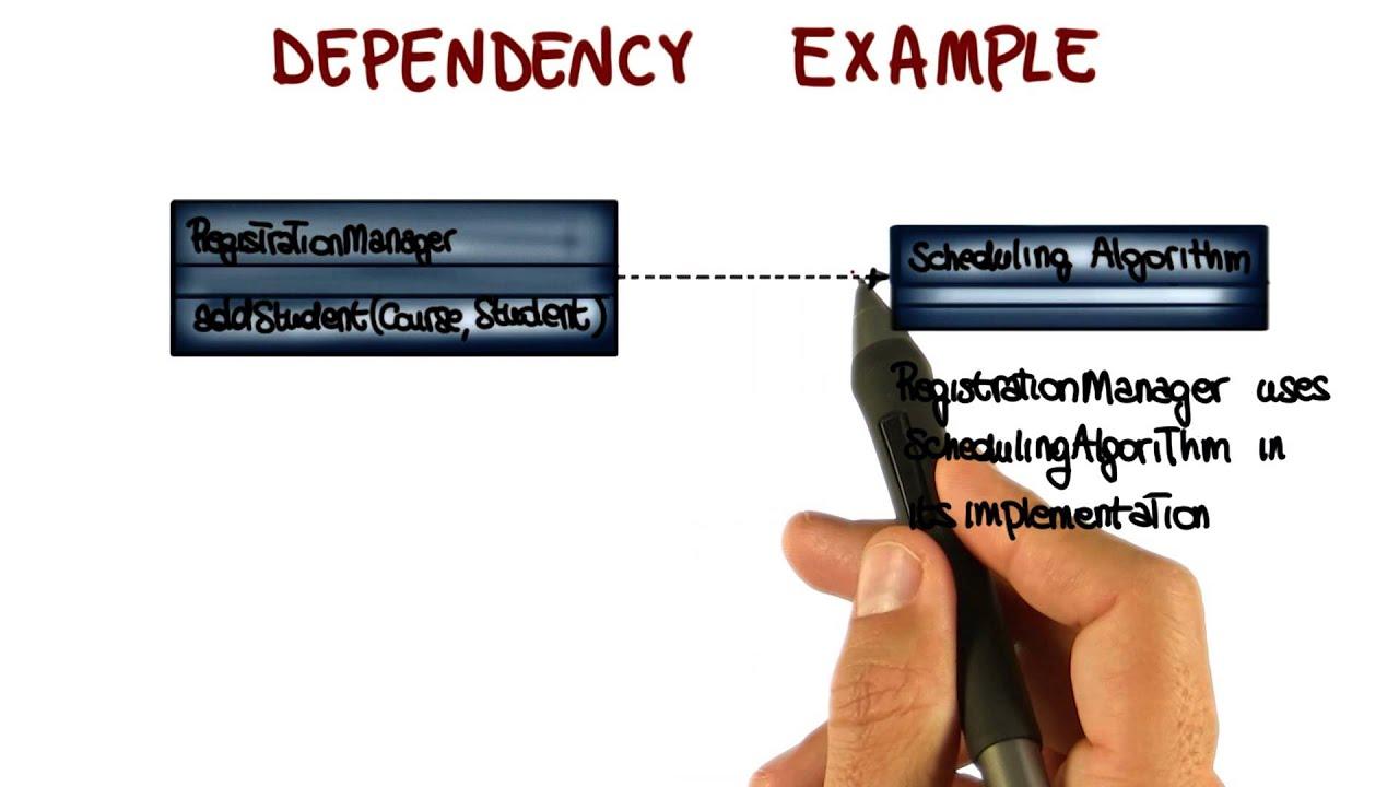 Class Diagram Relationships Georgia Tech Wiring Diagram
