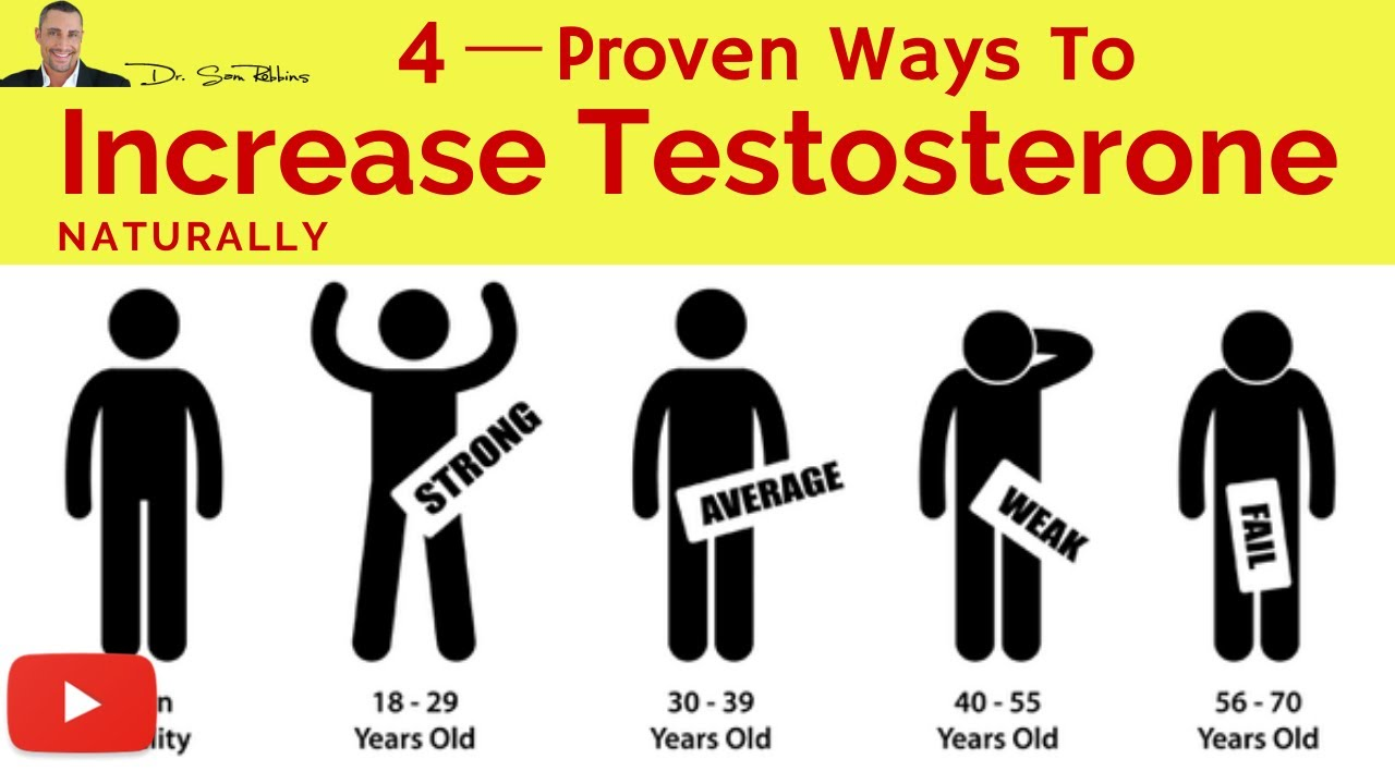4 Clinically Proven Ways To Increase Your Testosterone ...