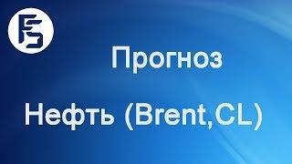 Форекс прогноз на сегодня, 11.07.18. Нефть, Brent CL
