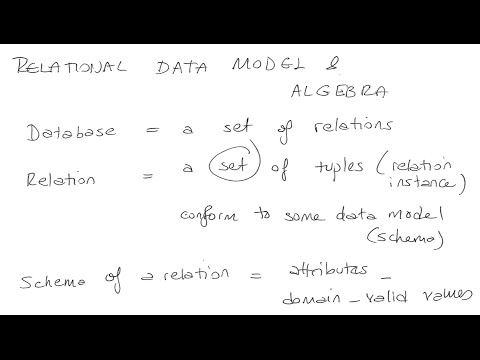Introduction, Database Management Systems and Relational Data Model