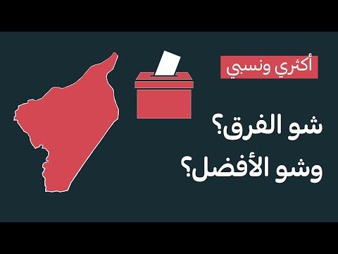شو يعني قانون انتخابات نسبي؟ وشو يعني أكثري؟ شو الفرق؟ شو الأفضل؟  - 17:58-2020 / 7 / 30