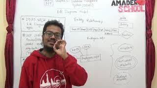HSC ICT Chapter 6 | DBMS | Database Model (Part-2)|ER Diagram | Saady Sir