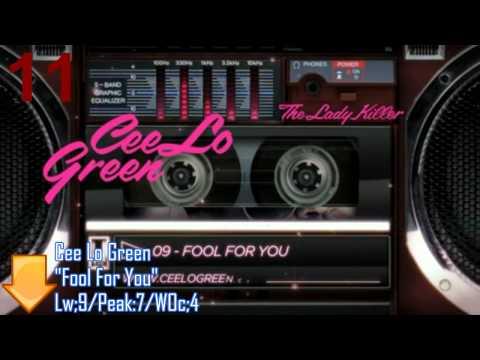 Billboard Bubbling Under Hot 100(Top 25) October 15, 2011
