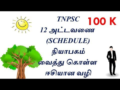 Tnpsc Shortcut 12 Schedules in Indian Constitution