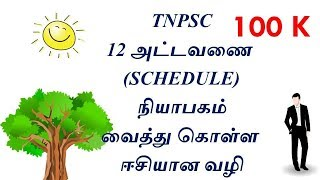 Tnpsc Shortcut 12 Schedules in Indian Constitution