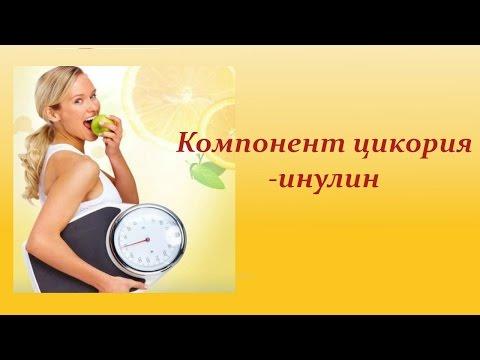 Компонент цикория- инулин. Цикорий полезен
