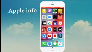 Gambar cover How To Check Which  Country Select in My Apple ID/App Store   Apple ID Adress   Apple info