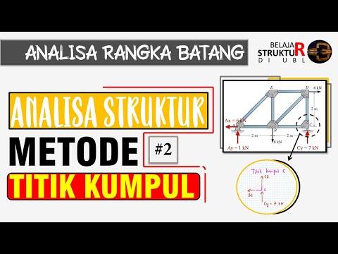 metode-titik-kumpul-untuk-menganalisa-rangka-batang
