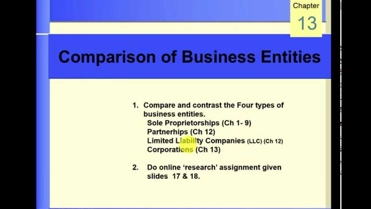 T Harmer Comparision Of Business Enies W Convert 1099 To Dividend