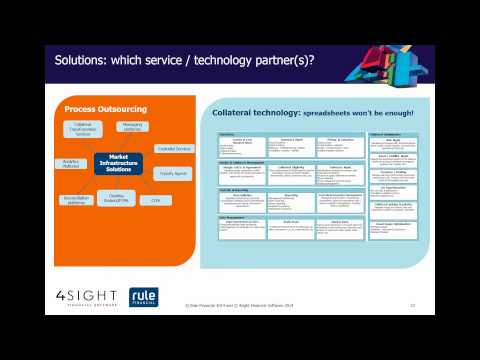 4sight and Rule Financial Buy Side Collateral Management Webinar 2014