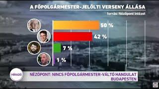 Nézőpont: Nincs főpolgármester-váltó hangulat Budapesten