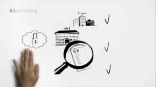 B4recruiting Pre-Employment Screening für Unternehmen