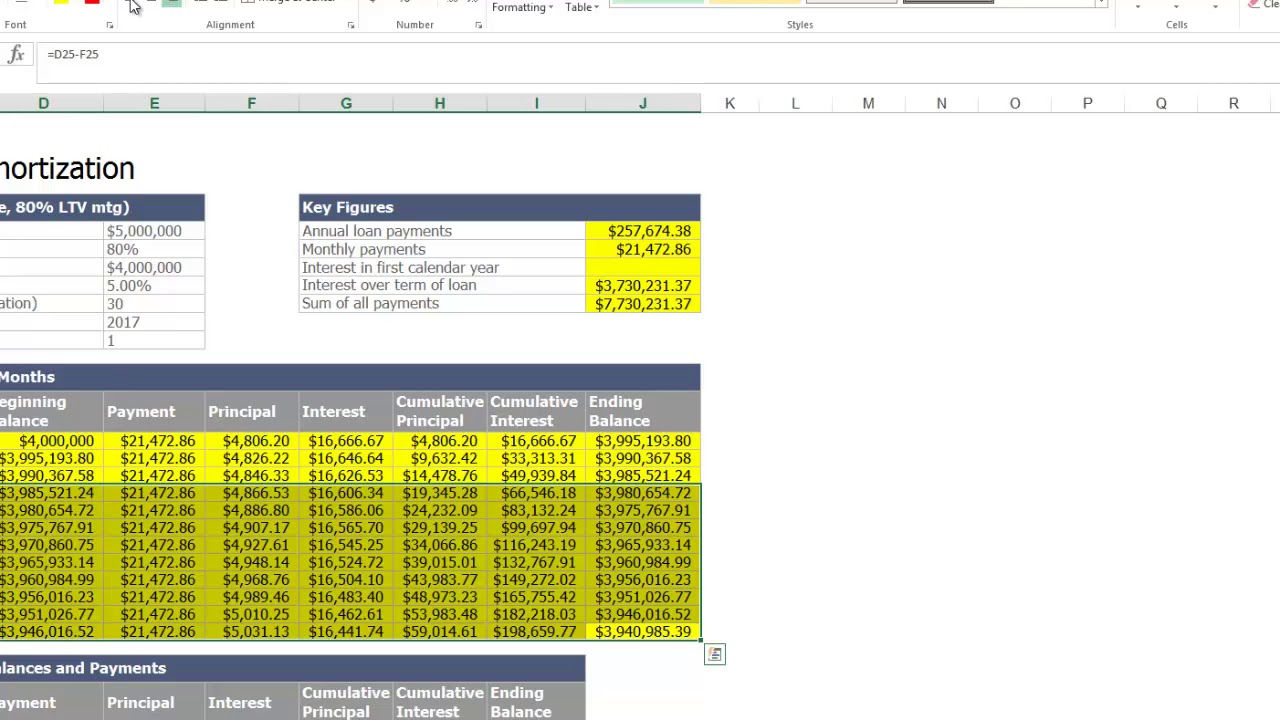 amortization tables mortgage